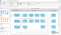 Production process modeling