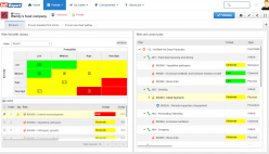 Risk control evaluation monitoring